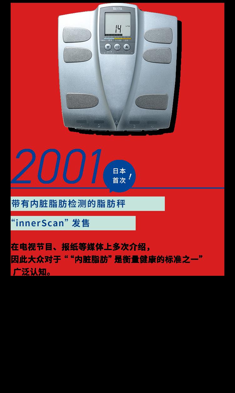 """2001 带有内脏脂肪检测的脂肪秤""""innerScan""""发售。在电视节目、报纸等媒体上多次介绍,因此大众对于""""""""内脏脂肪""""是衡量健康的标准之一"""" 广泛认知。"""